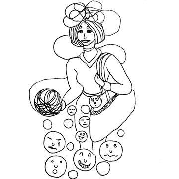 ЦТ, вы, в свободной форме, озвучивает свои насущные вопросы, проблемные моменты, ситуацию, эмоции, переживания, мысли.